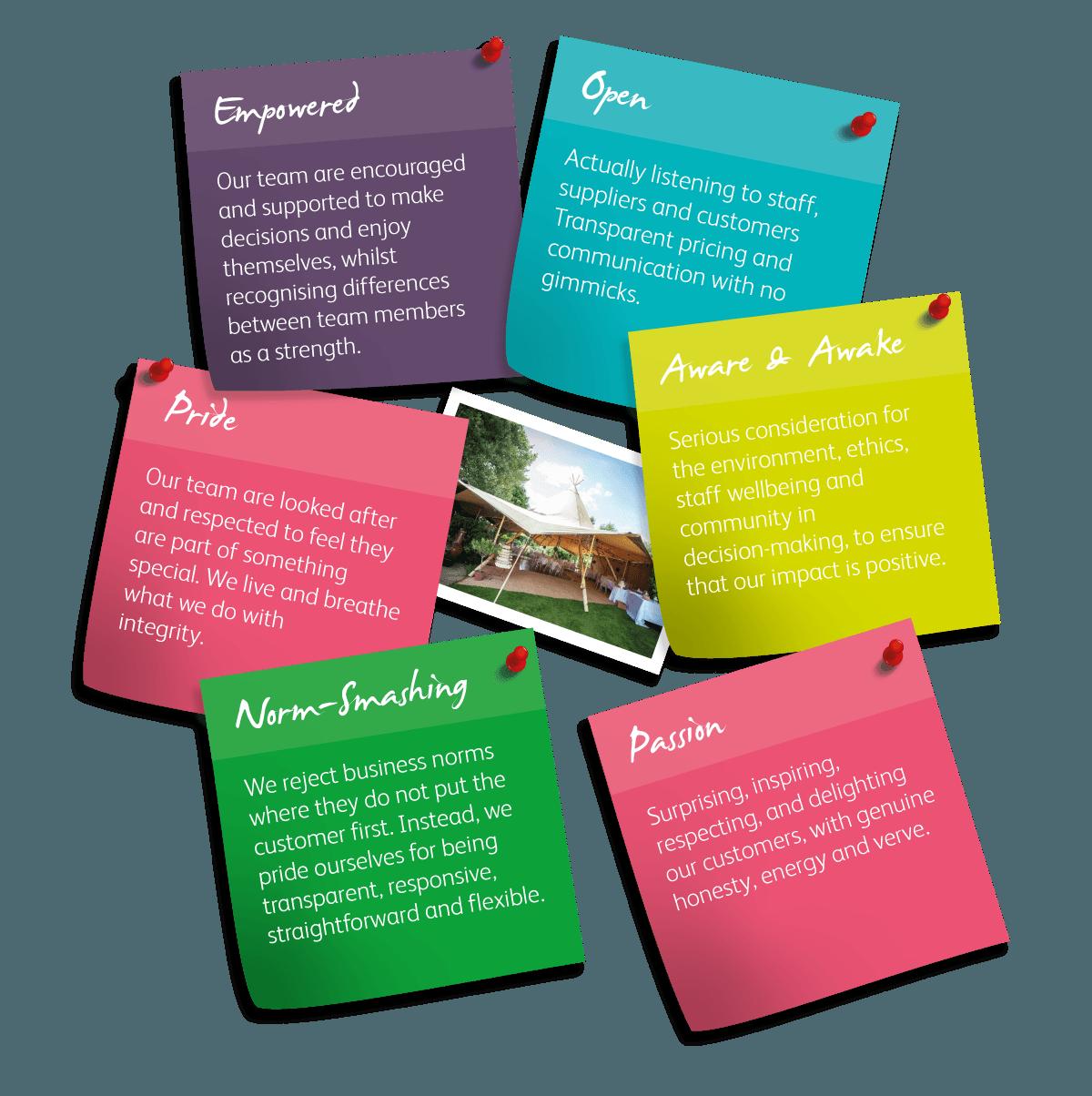 Tipi & Tent Hire Principles